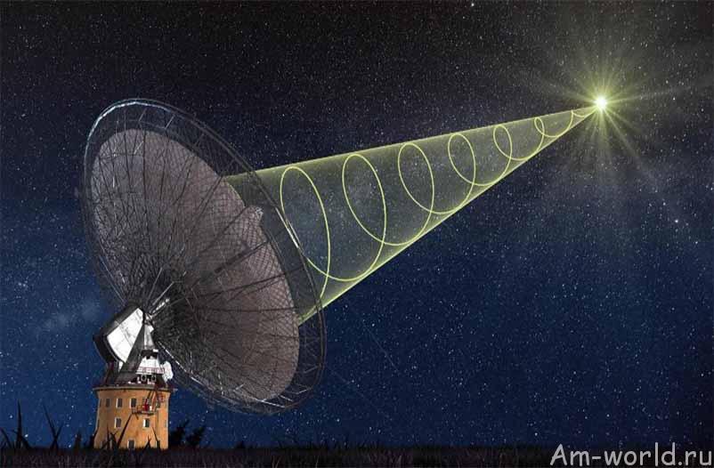 Когда наш сигнал услышат в космосе